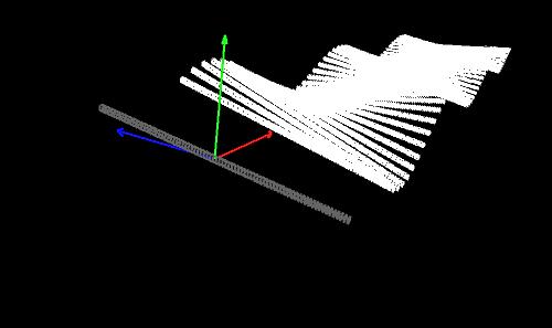 lightwavevirtual_500px.jpg