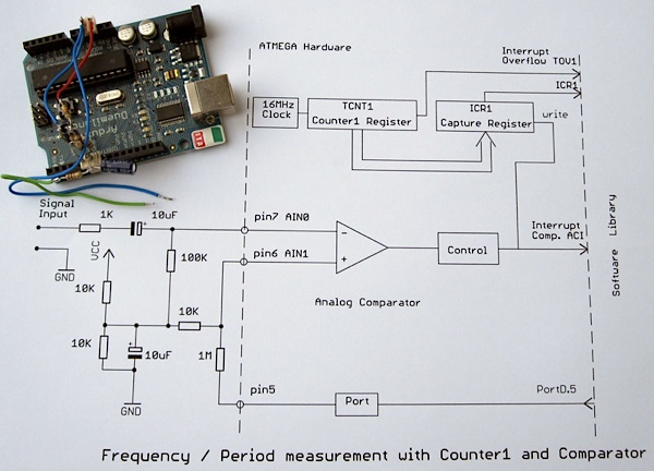 The Augmented Tonoscope - Digital Sketchbook — Arduino